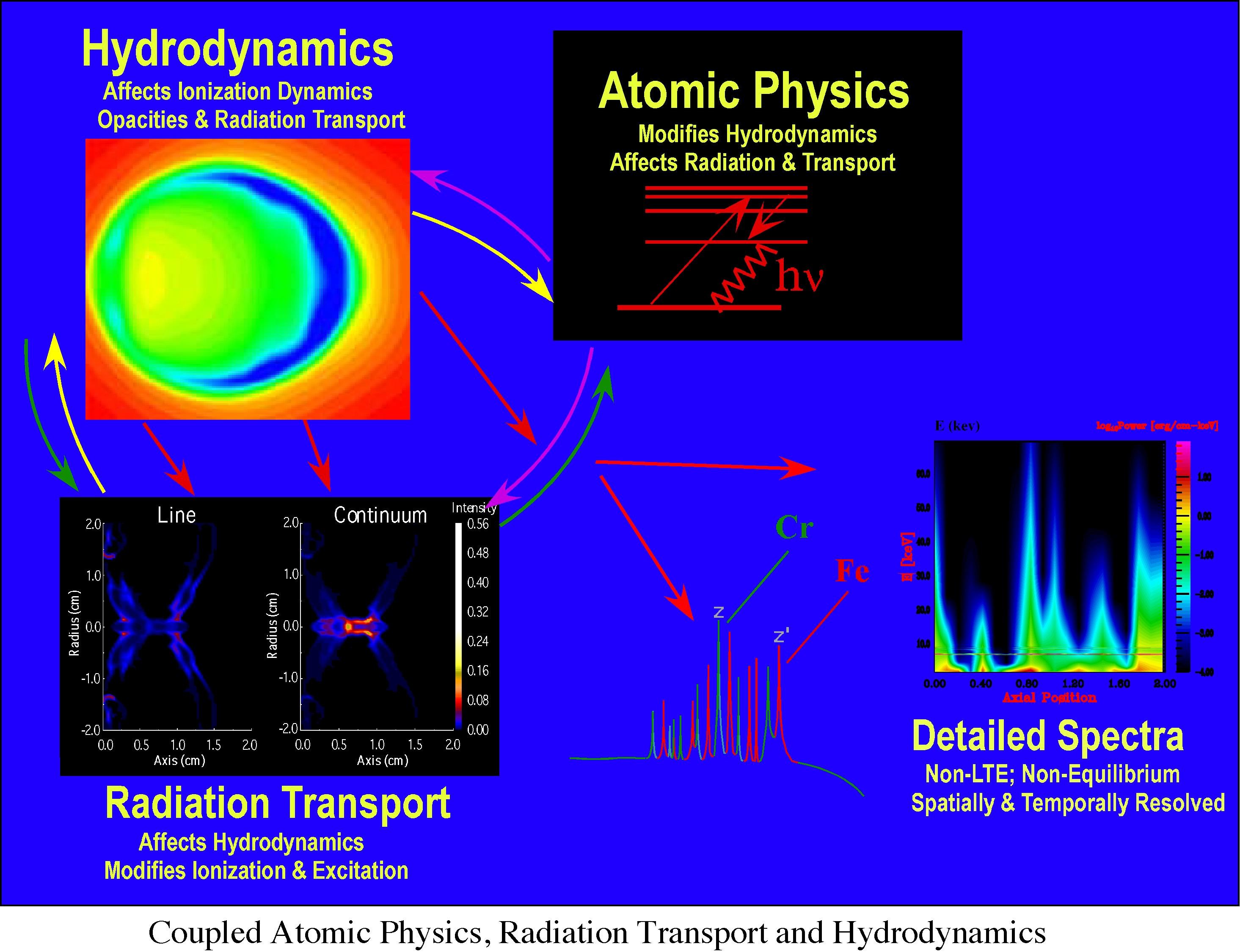 Icopsbeams 2014 Atomic And Radiation Physics